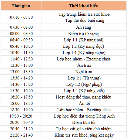 lịch học 1 ngày khóa trại hè tại SMEAG Tarlac