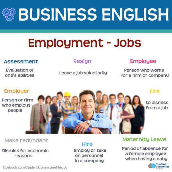 web tự học tiếng Anh thương mại
