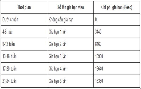 nhung-cach-de-xin-visa-di-den-philippines