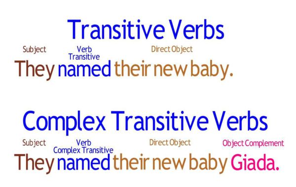 transitive-verb-la-gi-voi-tienng-anh